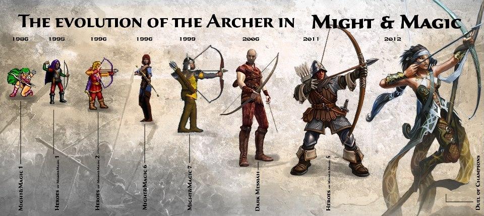 Лучники во вселенной Might and Magic