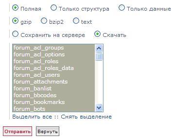 резервное копирование форума